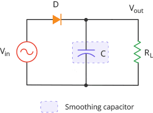 Halfwave-Rectifier-with-Smoothing-Capacitor